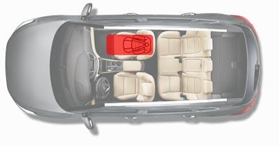 Posizione-anteriore-lato-passeggero